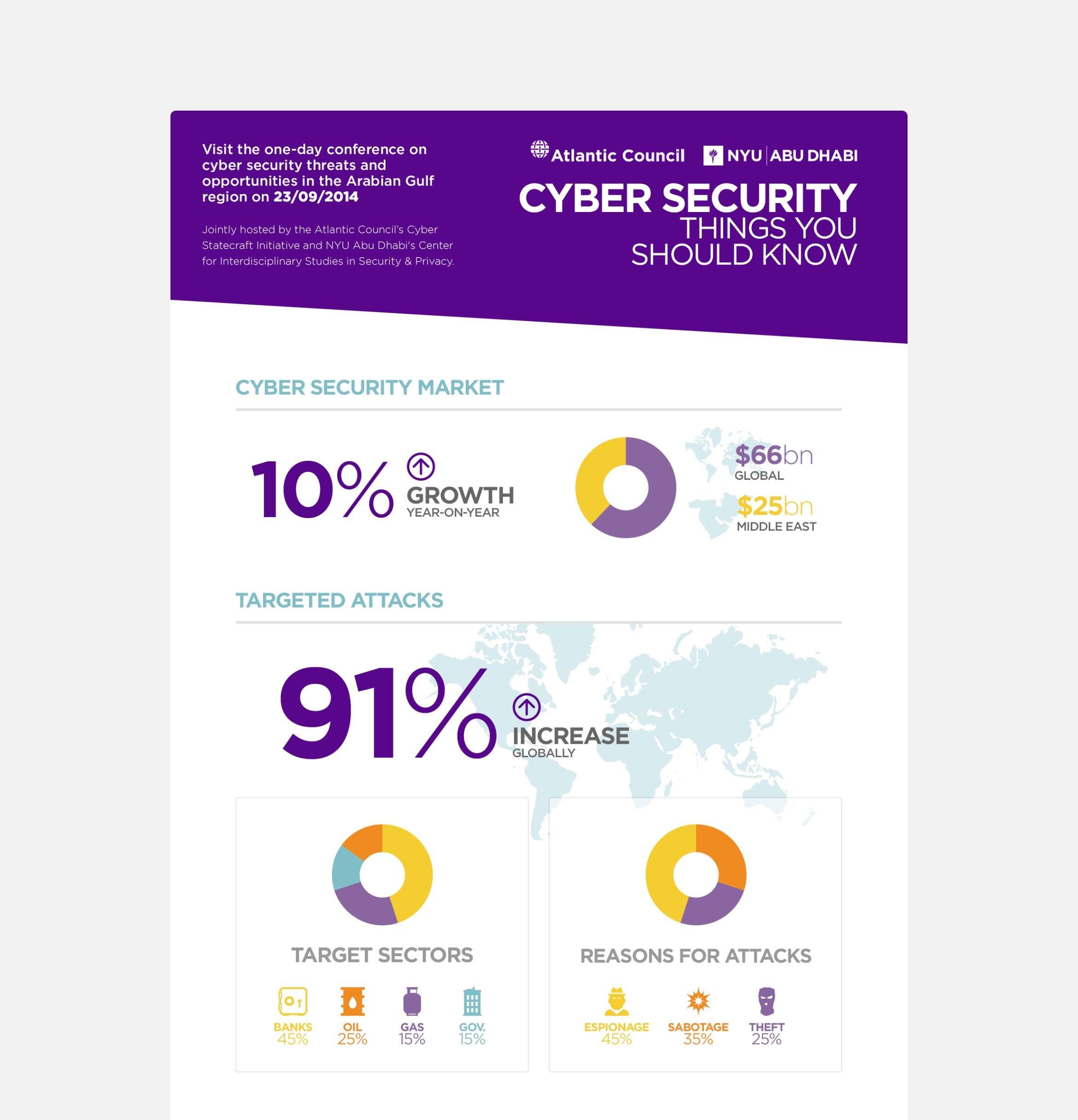 NYUAD_Infographic